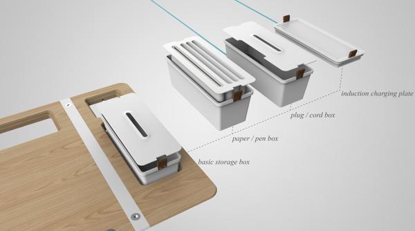 模块化收纳桌3