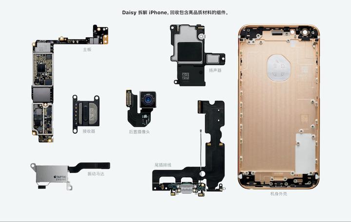 为了保护环境和资源,苹果设计手机拆卸机器人