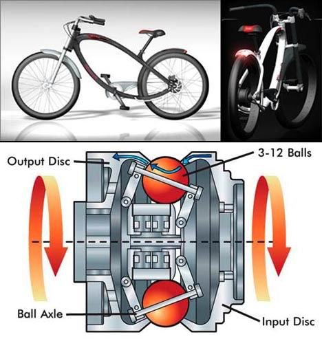 首辆应用NuVinci无级变速行星传动装置的自行车