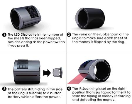 _戒指式点钞机-详细描述-玩意儿
