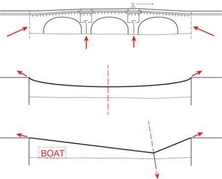 吊床式缆绳桥-详细描述-玩意儿