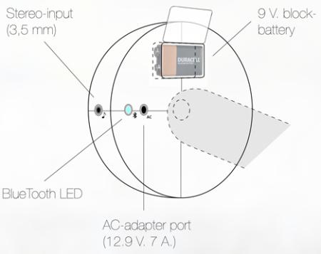 超级拉风的音箱-详细描述-玩意儿