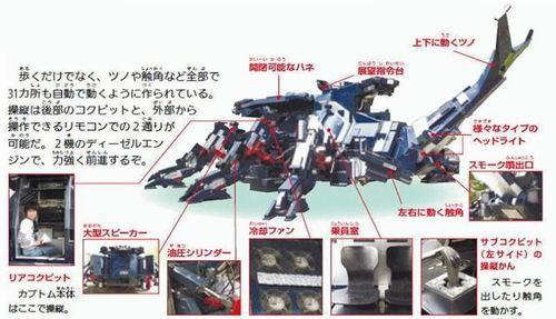 机械怪兽9