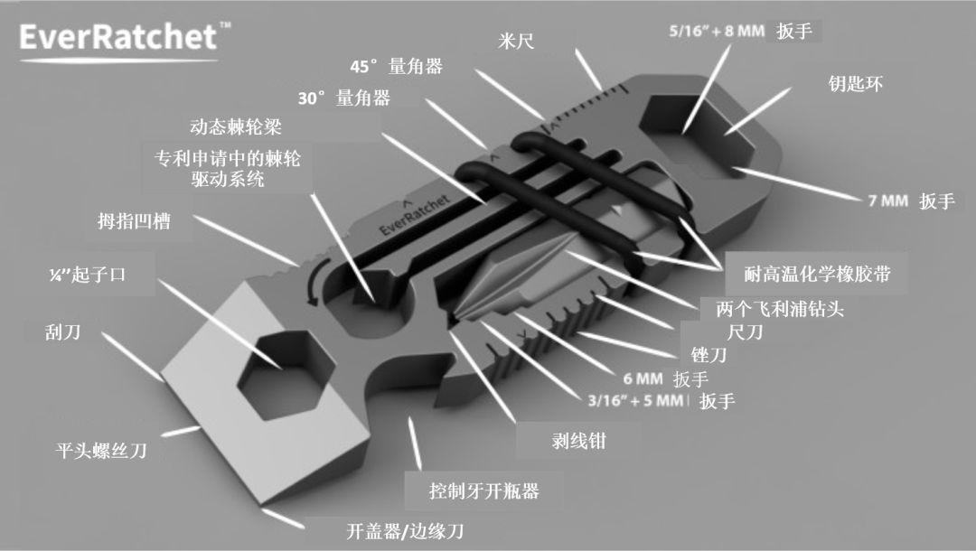 拇指大的多功能钥匙扣,作用堪比整套工具箱